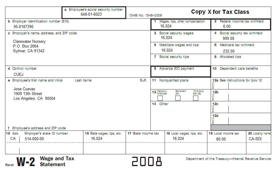 Irs Form W 2 Solidaphikworks